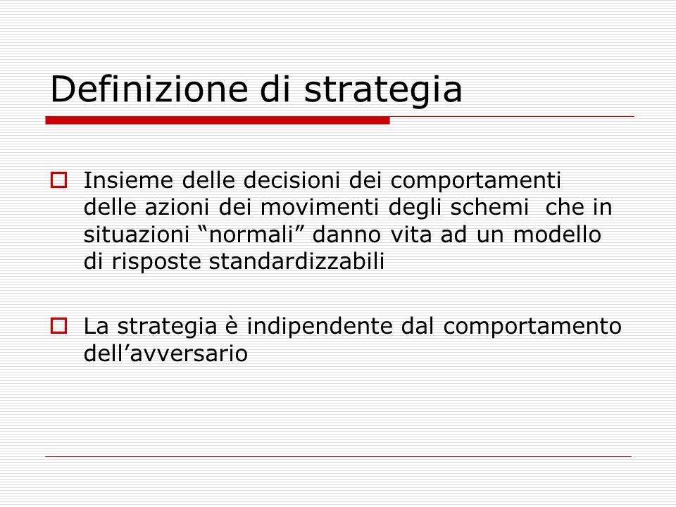 Definizione di strategia Insieme delle decisioni dei comportamenti delle azioni dei movimenti degli schemi che in situazioni normali danno vita ad un modello di risposte standardizzabili La strategia è indipendente dal comportamento dellavversario