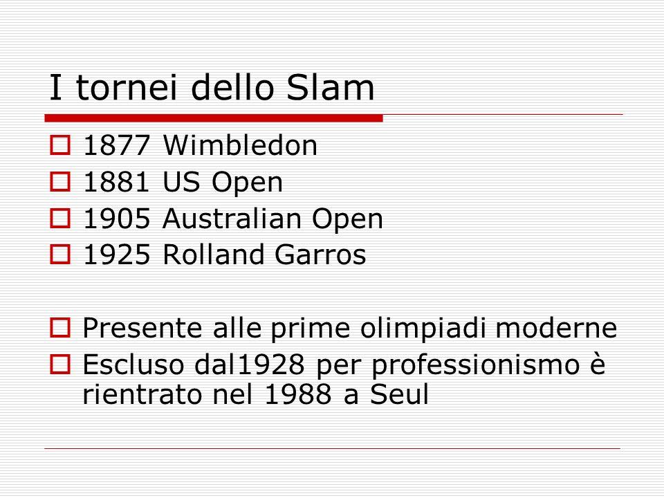 I tornei dello Slam 1877 Wimbledon 1881 US Open 1905 Australian Open 1925 Rolland Garros Presente alle prime olimpiadi moderne Escluso dal1928 per professionismo è rientrato nel 1988 a Seul