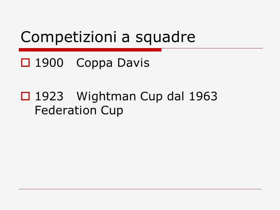 Competizioni a squadre 1900Coppa Davis 1923Wightman Cup dal 1963 Federation Cup