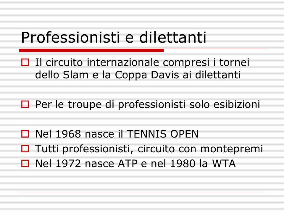 Professionisti e dilettanti Il circuito internazionale compresi i tornei dello Slam e la Coppa Davis ai dilettanti Per le troupe di professionisti solo esibizioni Nel 1968 nasce il TENNIS OPEN Tutti professionisti, circuito con montepremi Nel 1972 nasce ATP e nel 1980 la WTA