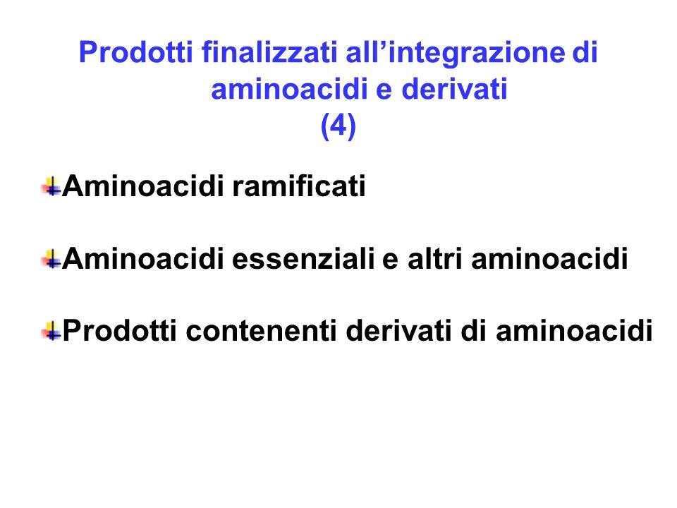 Prodotti finalizzati allintegrazione di aminoacidi e derivati (4) Aminoacidi ramificati Aminoacidi essenziali e altri aminoacidi Prodotti contenenti d