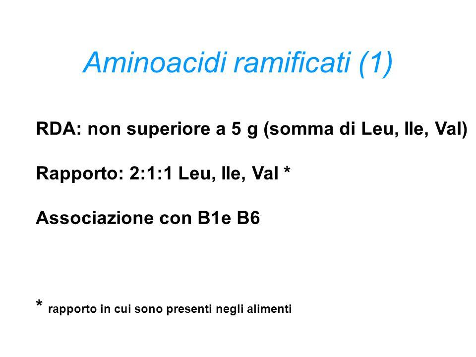 Aminoacidi ramificati (1) RDA: non superiore a 5 g (somma di Leu, Ile, Val) Rapporto: 2:1:1 Leu, Ile, Val * Associazione con B1e B6 * rapporto in cui