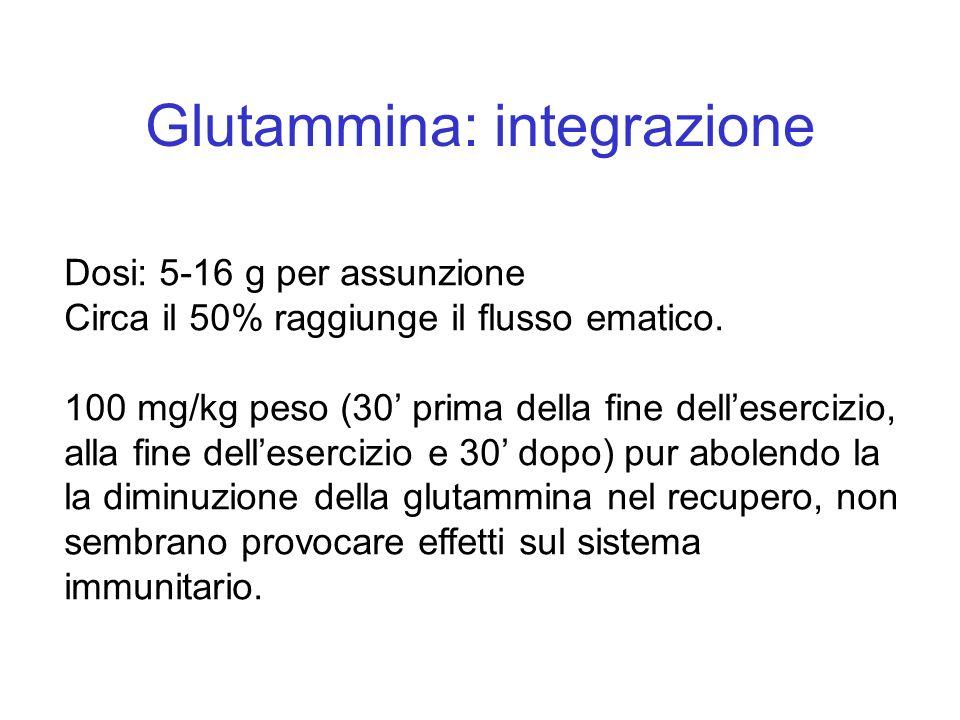 Glutammina: integrazione Dosi: 5-16 g per assunzione Circa il 50% raggiunge il flusso ematico. 100 mg/kg peso (30 prima della fine dellesercizio, alla