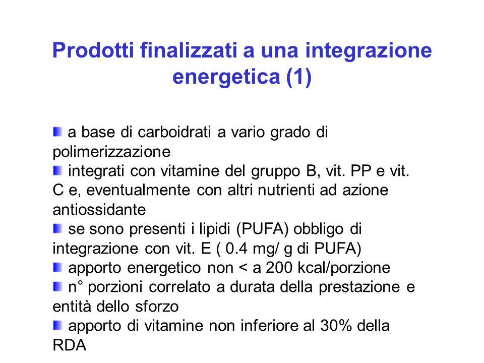 Prodotti finalizzati a una integrazione energetica (1) a base di carboidrati a vario grado di polimerizzazione integrati con vitamine del gruppo B, vi