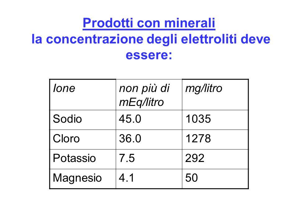 Prodotti con minerali la concentrazione degli elettroliti deve essere: Ionenon più di mEq/litro mg/litro Sodio45.01035 Cloro36.01278 Potassio7.5292 Ma