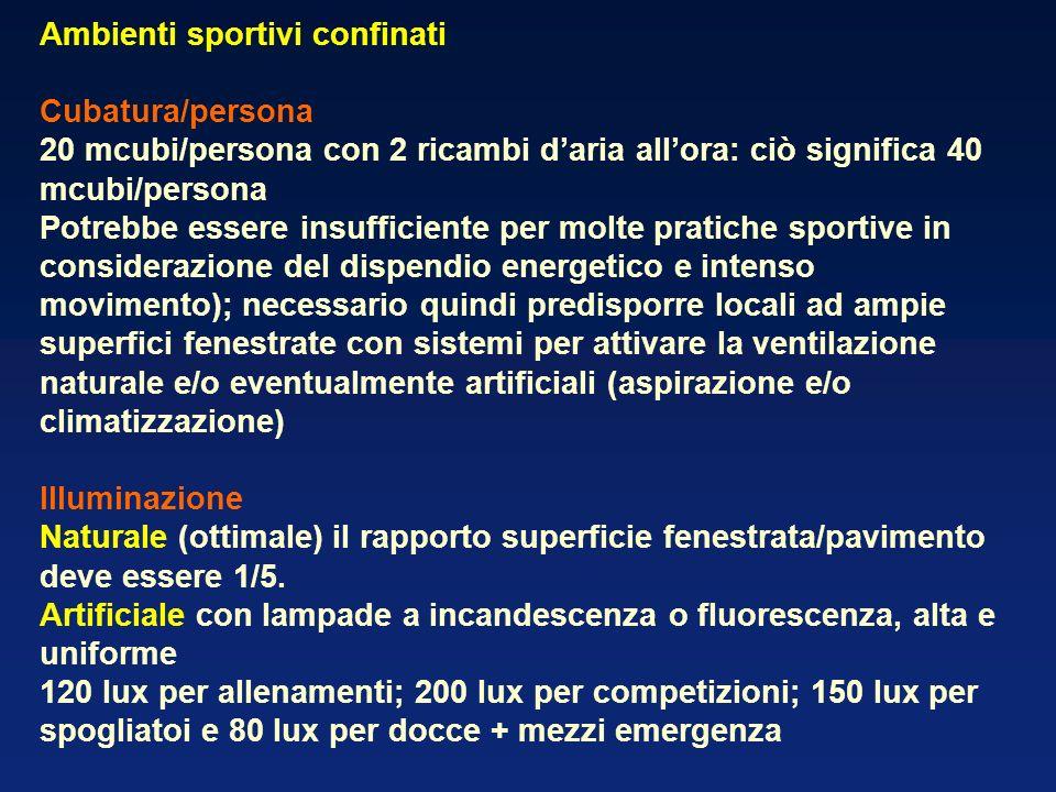 Ambienti sportivi confinati Cubatura/persona 20 mcubi/persona con 2 ricambi daria allora: ciò significa 40 mcubi/persona Potrebbe essere insufficiente