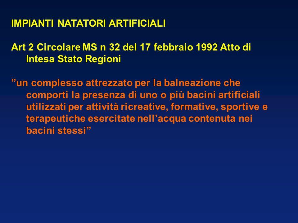 IMPIANTI NATATORI ARTIFICIALI Art 2 Circolare MS n 32 del 17 febbraio 1992 Atto di Intesa Stato Regioni un complesso attrezzato per la balneazione che
