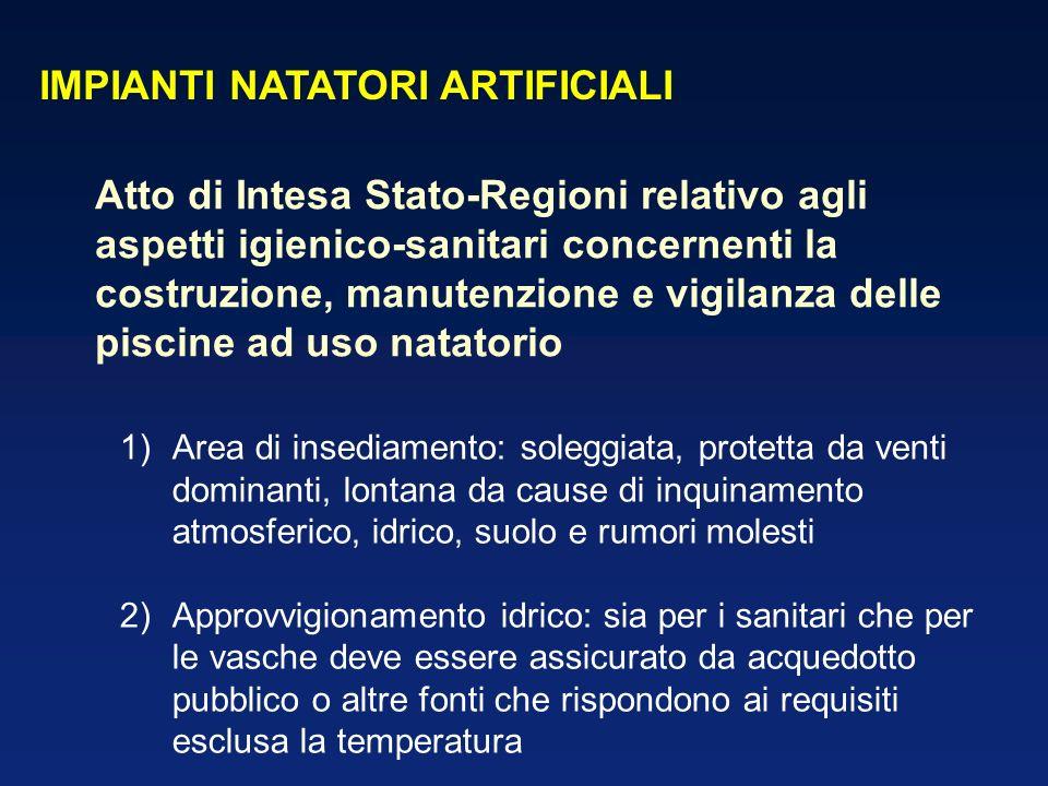 IMPIANTI NATATORI ARTIFICIALI Atto di Intesa Stato-Regioni relativo agli aspetti igienico-sanitari concernenti la costruzione, manutenzione e vigilanz