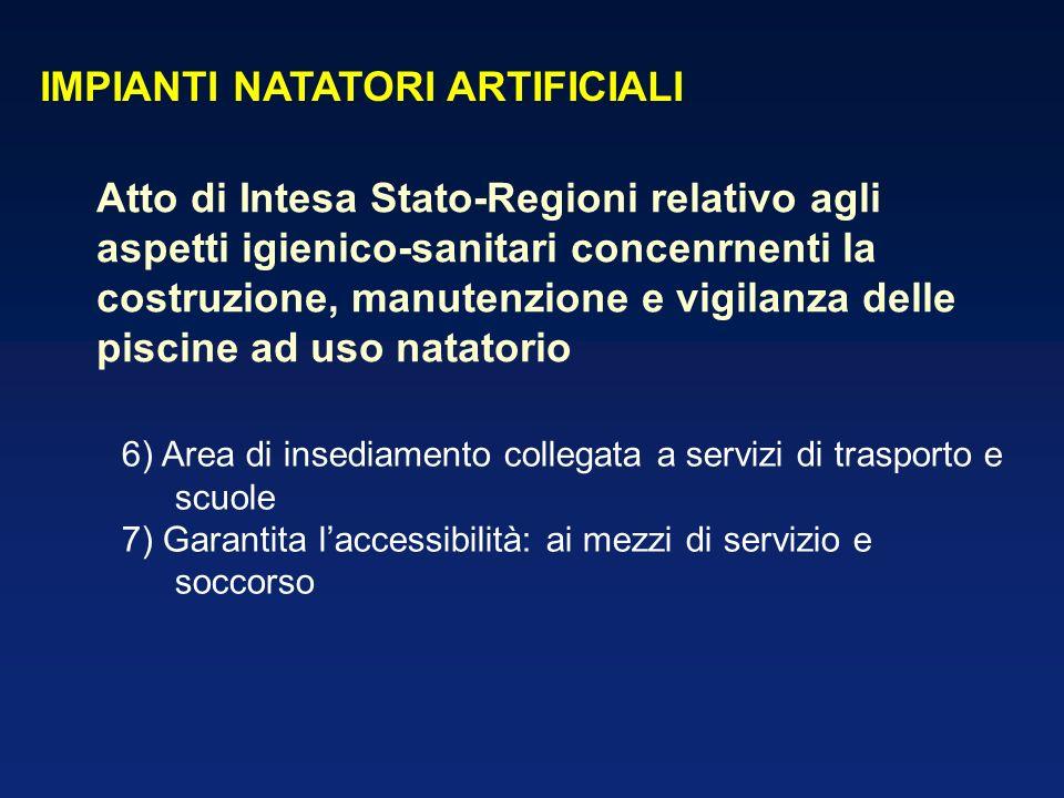 IMPIANTI NATATORI ARTIFICIALI Atto di Intesa Stato-Regioni relativo agli aspetti igienico-sanitari concenrnenti la costruzione, manutenzione e vigilan