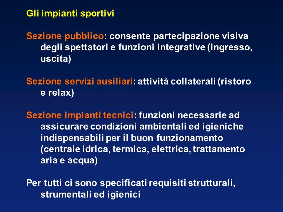 Gli impianti sportivi Sezione pubblico: consente partecipazione visiva degli spettatori e funzioni integrative (ingresso, uscita) Sezione servizi ausi