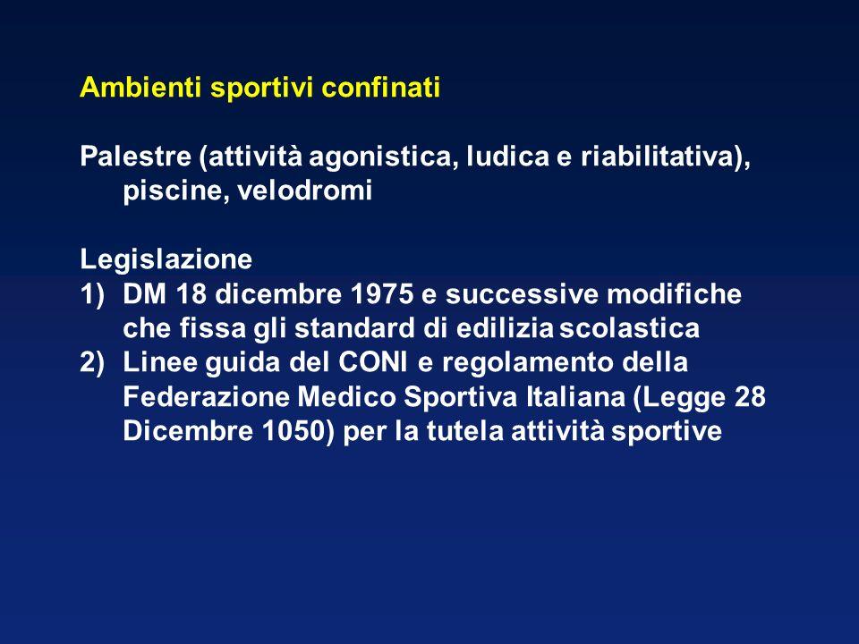 Ambienti sportivi confinati Palestre (attività agonistica, ludica e riabilitativa), piscine, velodromi Legislazione 1)DM 18 dicembre 1975 e successive
