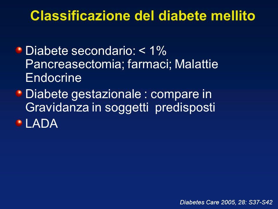 Classificazione del diabete mellito Diabete secondario: < 1% Pancreasectomia; farmaci; Malattie Endocrine Diabete gestazionale : compare in Gravidanza