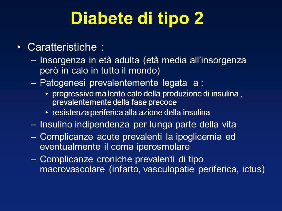 Diabete di tipo 2 Caratteristiche : –Insorgenza in età adulta (età media allinsorgenza però in calo in tutto il mondo) –Patogenesi prevalentemente leg