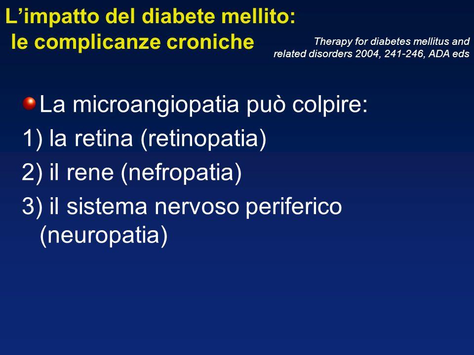 Limpatto del diabete mellito: le complicanze croniche La microangiopatia può colpire: 1) la retina (retinopatia) 2) il rene (nefropatia) 3) il sistema