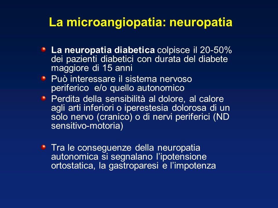La microangiopatia: neuropatia La neuropatia diabetica colpisce il 20-50% dei pazienti diabetici con durata del diabete maggiore di 15 anni Può intere
