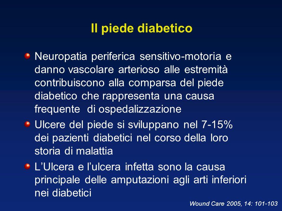 Il piede diabetico Neuropatia periferica sensitivo-motoria e danno vascolare arterioso alle estremità contribuiscono alla comparsa del piede diabetico