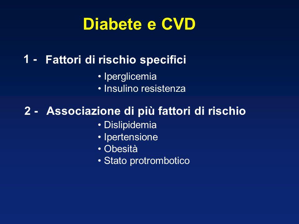Diabete e CVD Fattori di rischio specifici 1 - Iperglicemia Insulino resistenza Associazione di più fattori di rischio2 - Dislipidemia Ipertensione Ob