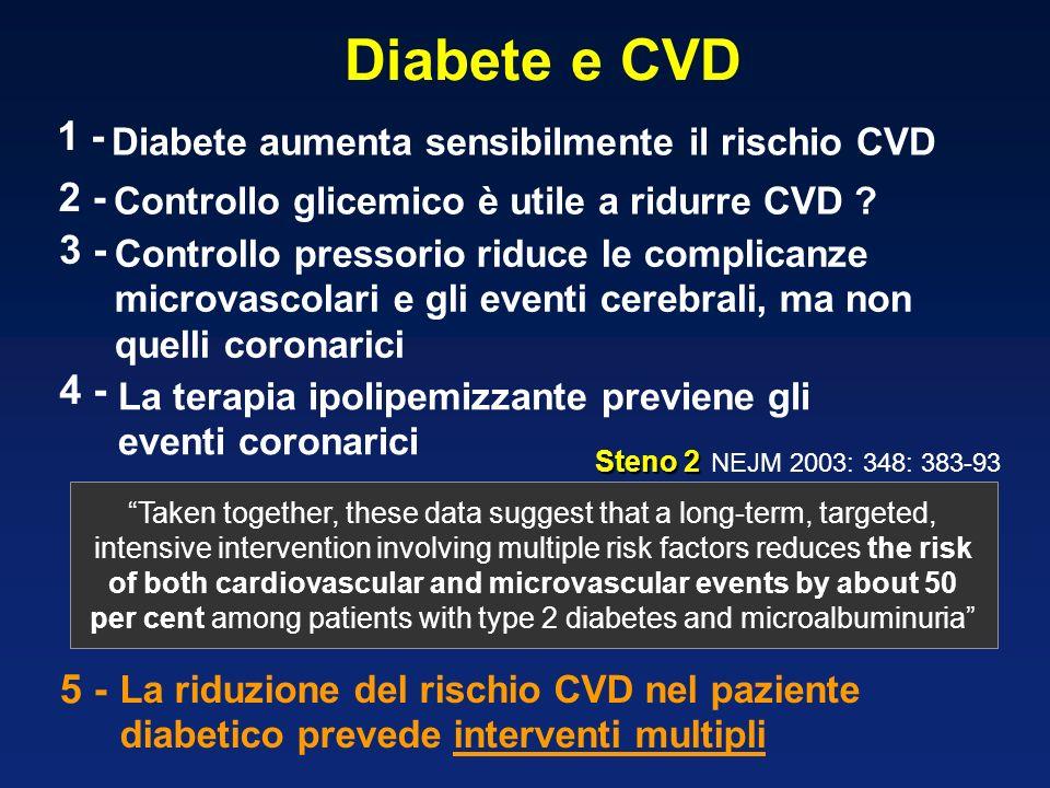 Diabete e CVD Diabete aumenta sensibilmente il rischio CVD 1 - Controllo glicemico è utile a ridurre CVD ? 2 - Controllo pressorio riduce le complican