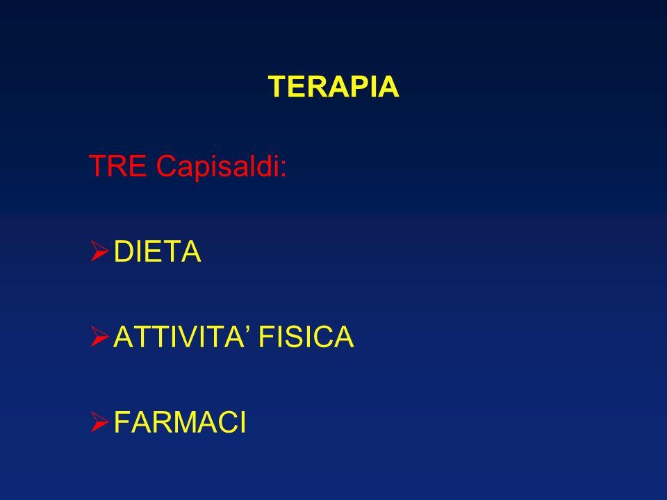 TERAPIA TRE Capisaldi: DIETA ATTIVITA FISICA FARMACI