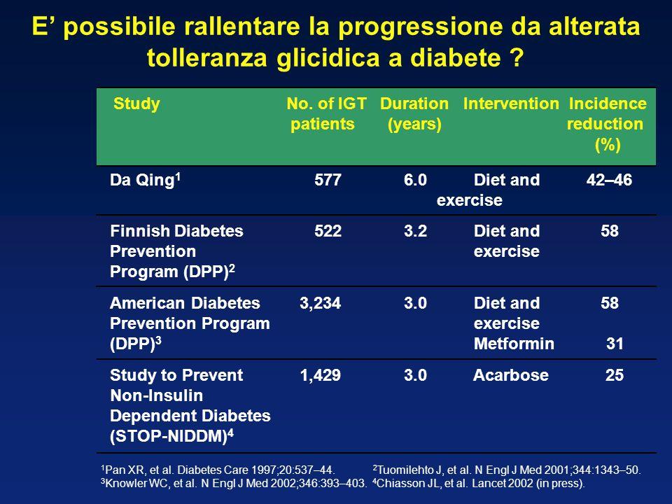 E possibile rallentare la progressione da alterata tolleranza glicidica a diabete ? 1 Pan XR, et al. Diabetes Care 1997;20:537–44. 2 Tuomilehto J, et