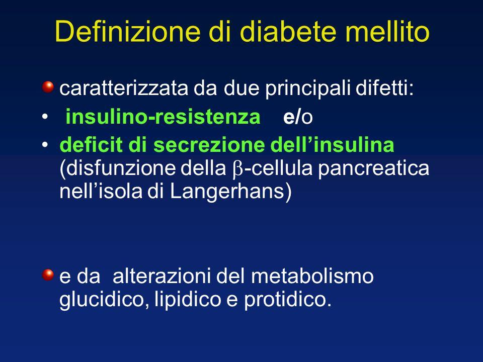 Limpatto del diabete mellito: le complicanze croniche Le complicanze vascolari croniche del diabete mellito che possono interessare le grosse arterie (macroangiopatia) e/o le piccole arterie (microangiopatia) colpiscono ancora la maggioranza dei pazienti diabetici e sono causa di elevata morbilità e mortalità Therapy for diabetes mellitus and related disorders 2004, 241-246, ADA eds