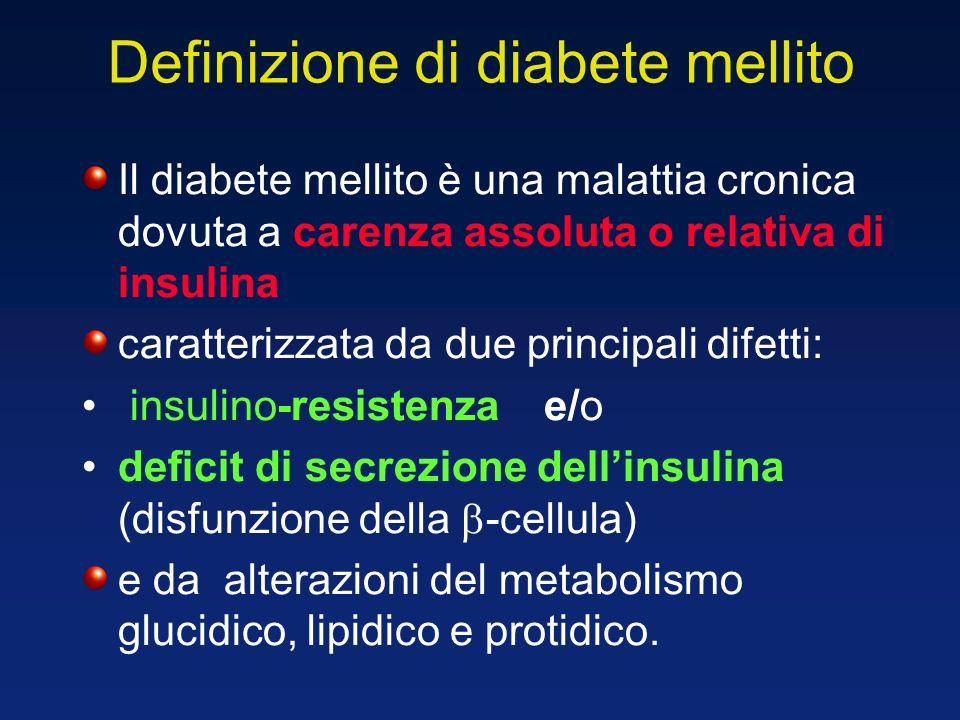 LEpidemia Diabete nel Mondo WHO, 1999 Zimmet, 1994, IDF 1997 NA Asia Europa LA Globale 19942010 Pazienti con DM (Milioni) 0 50 100 150 200 250 3001997 2025 2000 300 Mln +72%)