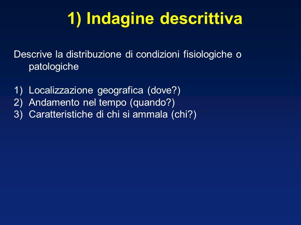 1) Indagine descrittiva Descrive la distribuzione di condizioni fisiologiche o patologiche 1)Localizzazione geografica (dove?) 2)Andamento nel tempo (