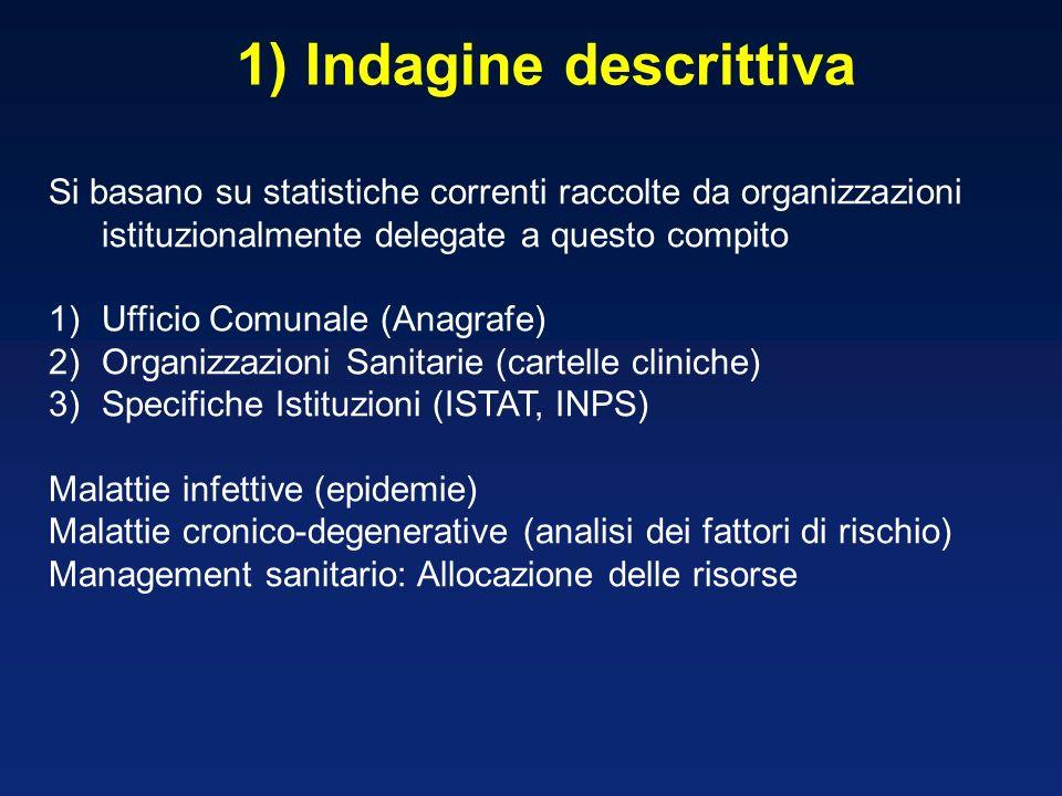 1) Indagine descrittiva Si basano su statistiche correnti raccolte da organizzazioni istituzionalmente delegate a questo compito 1)Ufficio Comunale (A