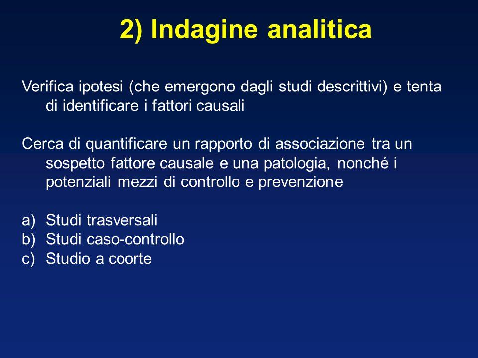 2) Indagine analitica Verifica ipotesi (che emergono dagli studi descrittivi) e tenta di identificare i fattori causali Cerca di quantificare un rappo