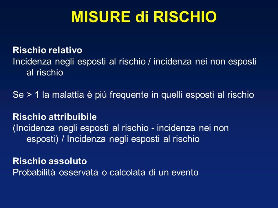 Rischio relativo Incidenza negli esposti al rischio / incidenza nei non esposti al rischio Se > 1 la malattia è più frequente in quelli esposti al ris