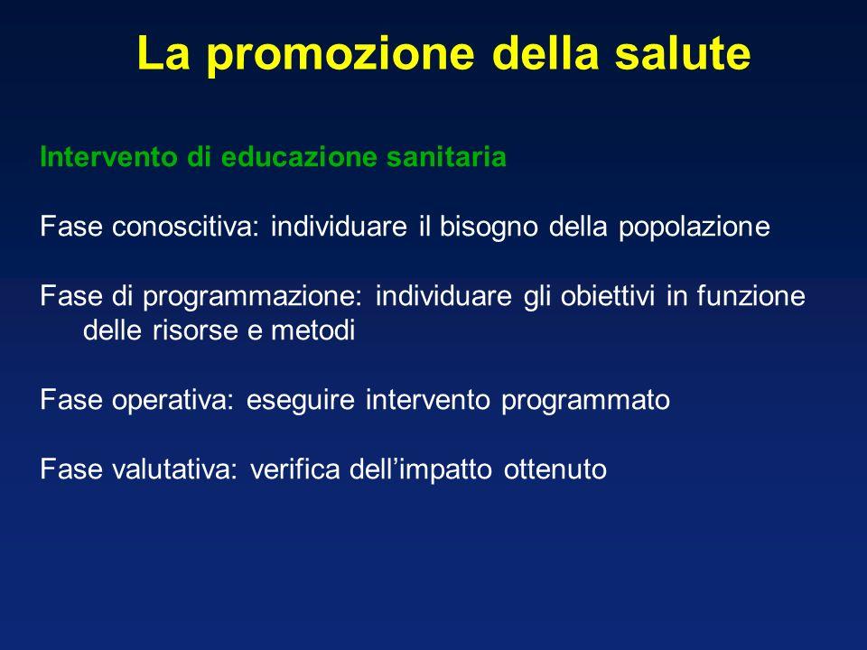La promozione della salute Intervento di educazione sanitaria Fase conoscitiva: individuare il bisogno della popolazione Fase di programmazione: indiv