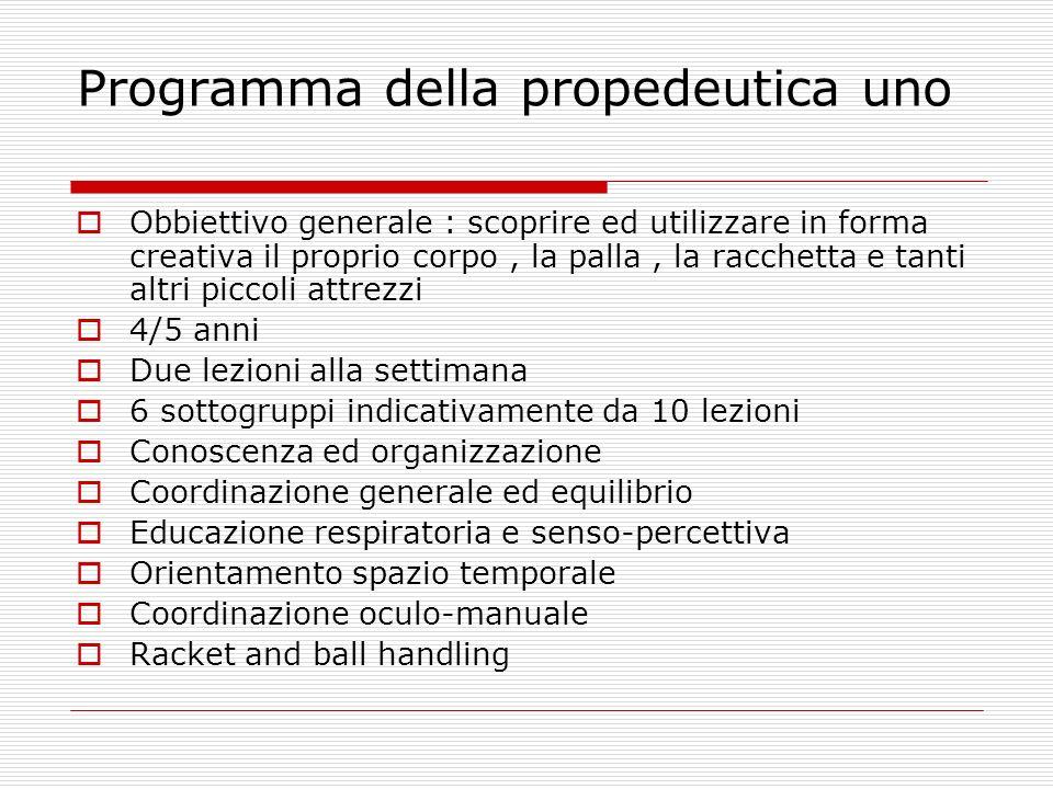 Programma della propedeutica uno Obbiettivo generale : scoprire ed utilizzare in forma creativa il proprio corpo, la palla, la racchetta e tanti altri