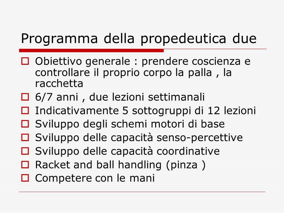 Programma della propedeutica due Obiettivo generale : prendere coscienza e controllare il proprio corpo la palla, la racchetta 6/7 anni, due lezioni s