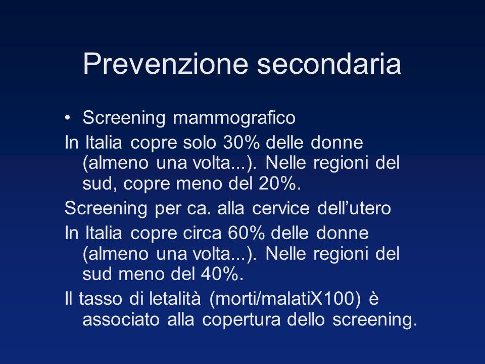 Prevenzione secondaria Screening mammografico In Italia copre solo 30% delle donne (almeno una volta...). Nelle regioni del sud, copre meno del 20%. S
