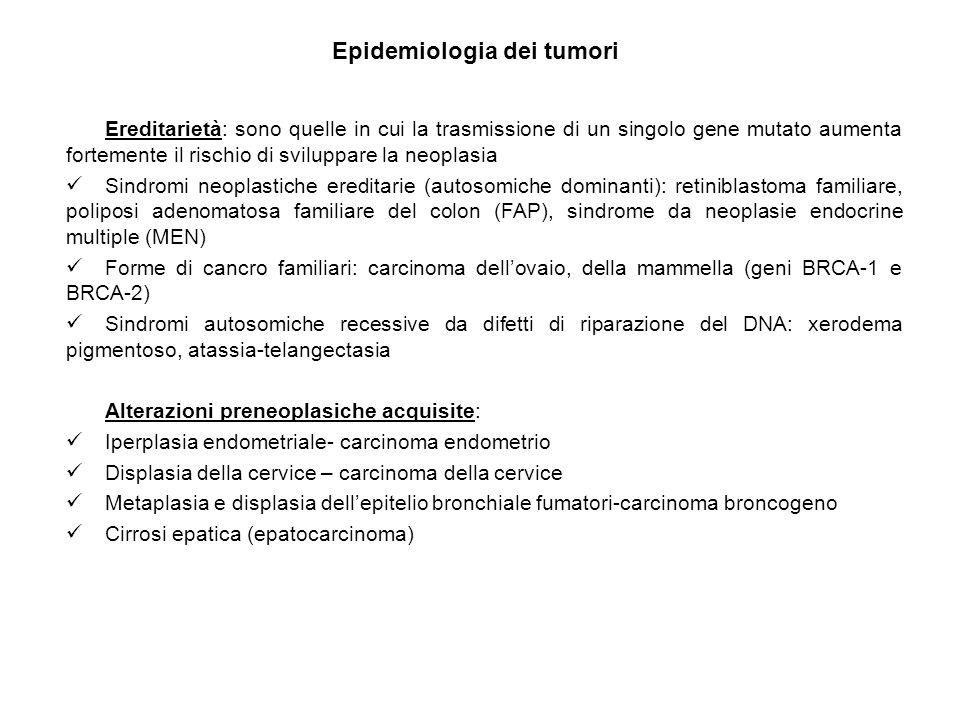 Ereditarietà: sono quelle in cui la trasmissione di un singolo gene mutato aumenta fortemente il rischio di sviluppare la neoplasia Sindromi neoplasti