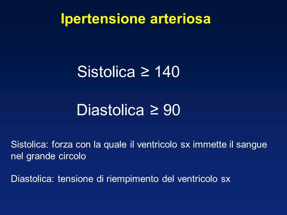 Ipertensione arteriosa Sistolica 140 Diastolica 90 Sistolica: forza con la quale il ventricolo sx immette il sangue nel grande circolo Diastolica: ten