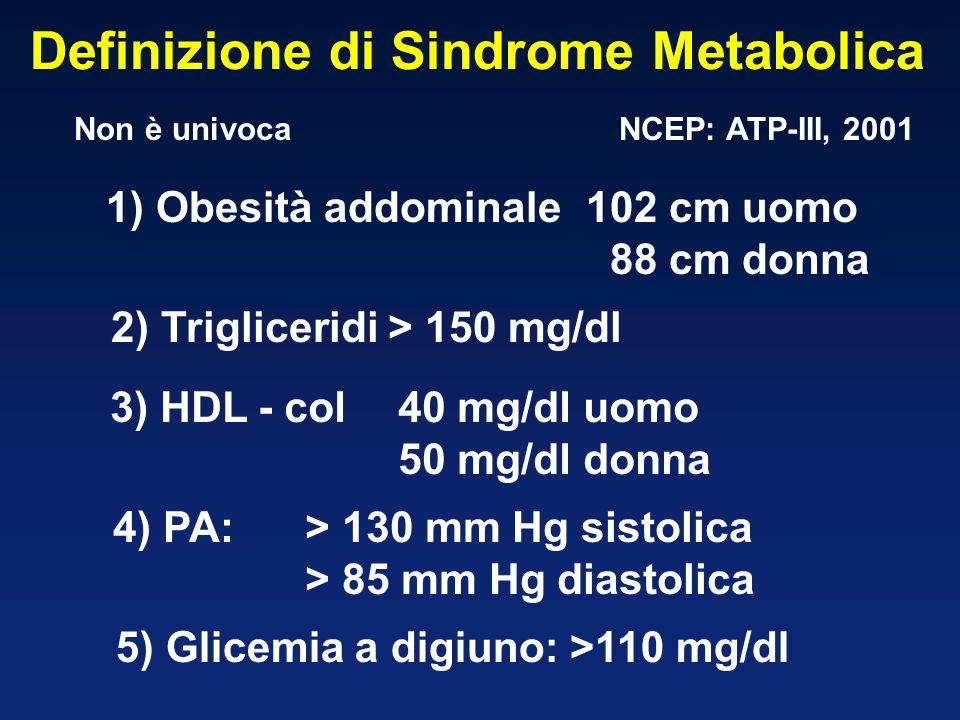 Definizione di Sindrome Metabolica Non è univoca 1) Obesità addominale102 cm uomo 88 cm donna 2) Trigliceridi > 150 mg/dl 3) HDL - col40 mg/dl uomo 50