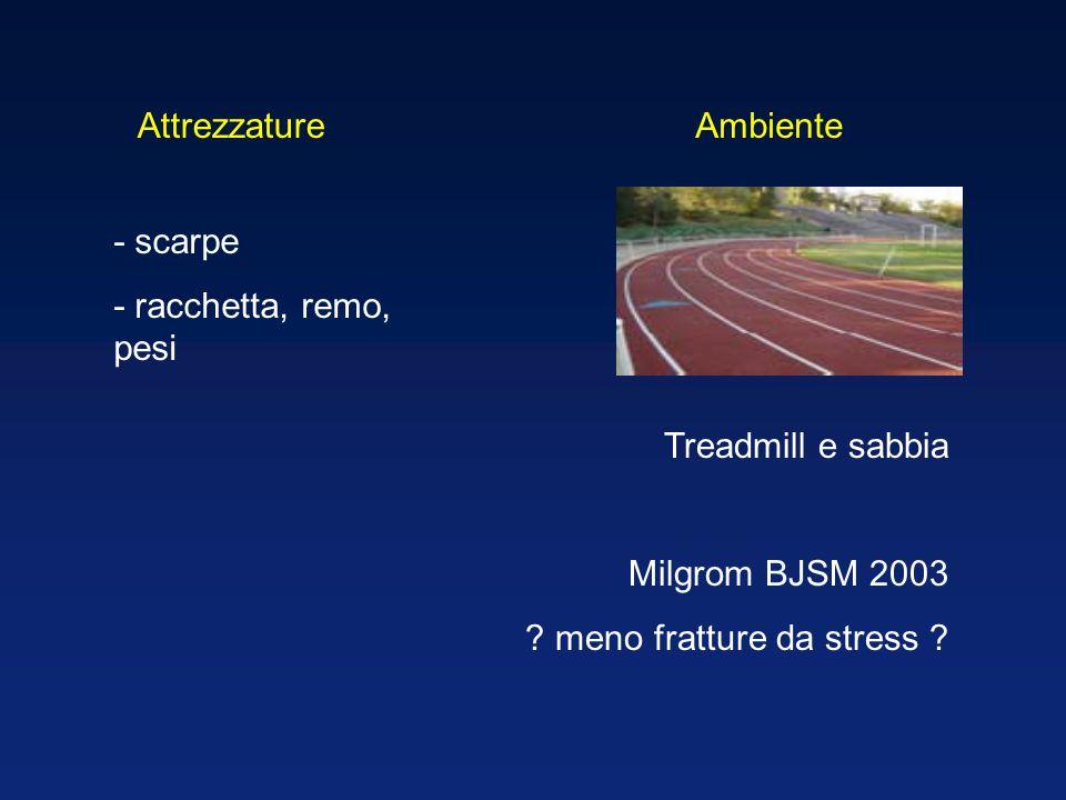 - scarpe - racchetta, remo, pesi AttrezzatureAmbiente Treadmill e sabbia Milgrom BJSM 2003 .