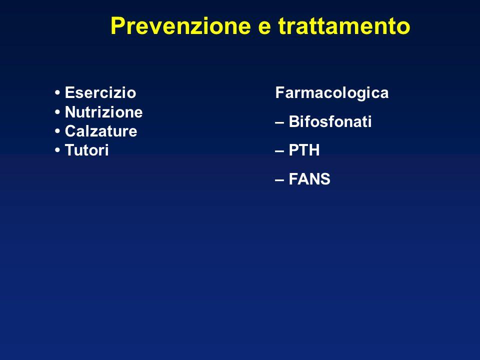 Esercizio Nutrizione Calzature Tutori Prevenzione e trattamento Farmacologica – Bifosfonati – PTH – FANS