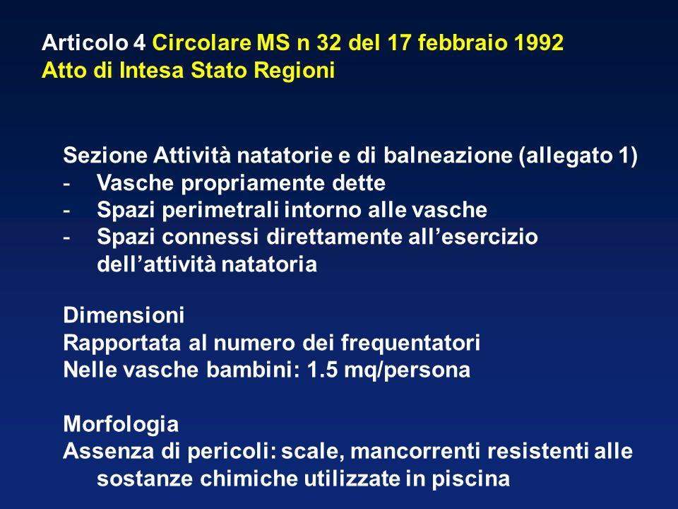 Articolo 4 Circolare MS n 32 del 17 febbraio 1992 Atto di Intesa Stato Regioni Sezione Attività natatorie e di balneazione (allegato 1) -Vasche propri