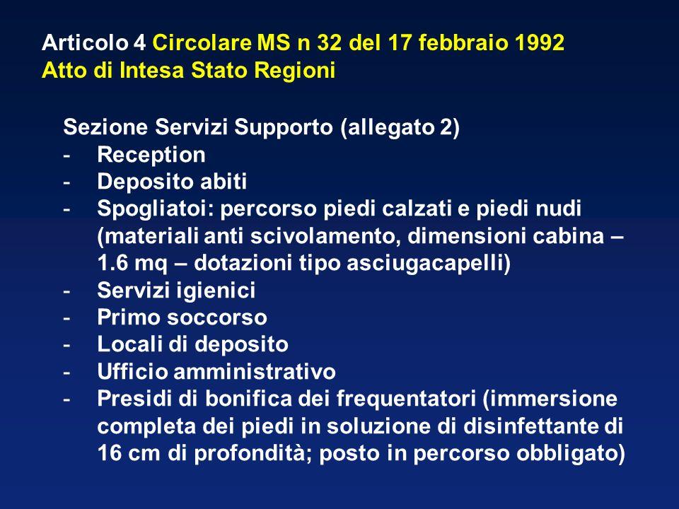 Articolo 4 Circolare MS n 32 del 17 febbraio 1992 Atto di Intesa Stato Regioni Sezione Servizi Supporto (allegato 2) -Reception -Deposito abiti -Spogl
