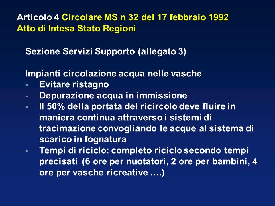 Articolo 4 Circolare MS n 32 del 17 febbraio 1992 Atto di Intesa Stato Regioni Sezione Servizi Supporto (allegato 3) Impianti circolazione acqua nelle