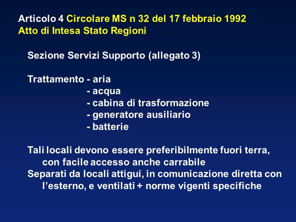 Articolo 4 Circolare MS n 32 del 17 febbraio 1992 Atto di Intesa Stato Regioni Sezione Servizi Supporto (allegato 3) Trattamento - aria - acqua - cabi