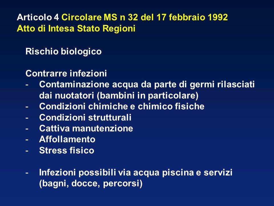 Articolo 4 Circolare MS n 32 del 17 febbraio 1992 Atto di Intesa Stato Regioni Rischio biologico Contrarre infezioni -Contaminazione acqua da parte di