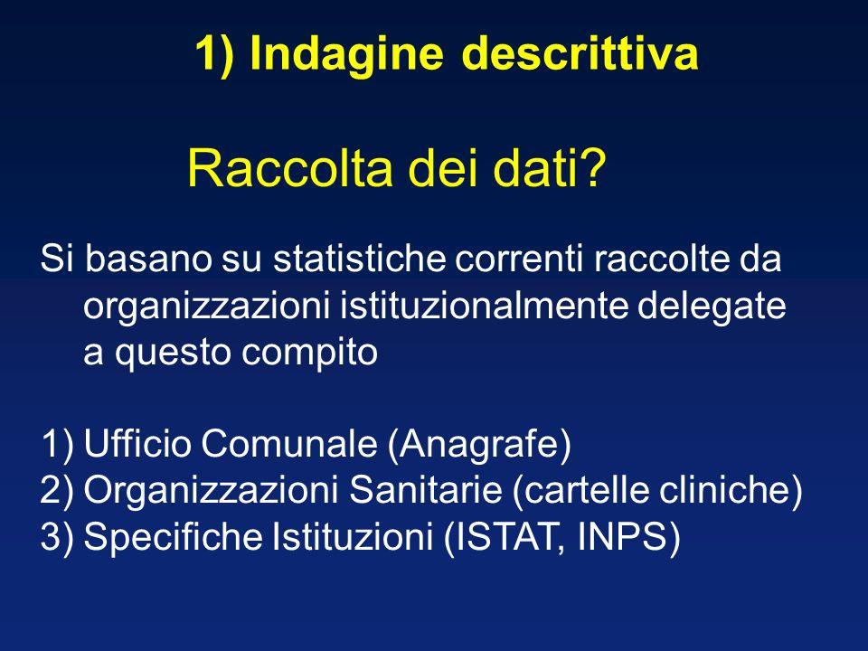 1) Indagine descrittiva Si basano su statistiche correnti raccolte da organizzazioni istituzionalmente delegate a questo compito 1)Ufficio Comunale (Anagrafe) 2)Organizzazioni Sanitarie (cartelle cliniche) 3)Specifiche Istituzioni (ISTAT, INPS) Raccolta dei dati?