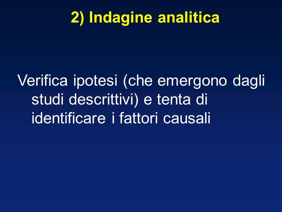 2) Indagine analitica Verifica ipotesi (che emergono dagli studi descrittivi) e tenta di identificare i fattori causali