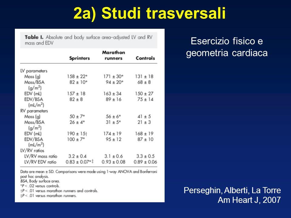 2a) Studi trasversali Perseghin, Alberti, La Torre Am Heart J, 2007 Esercizio fisico e geometria cardiaca