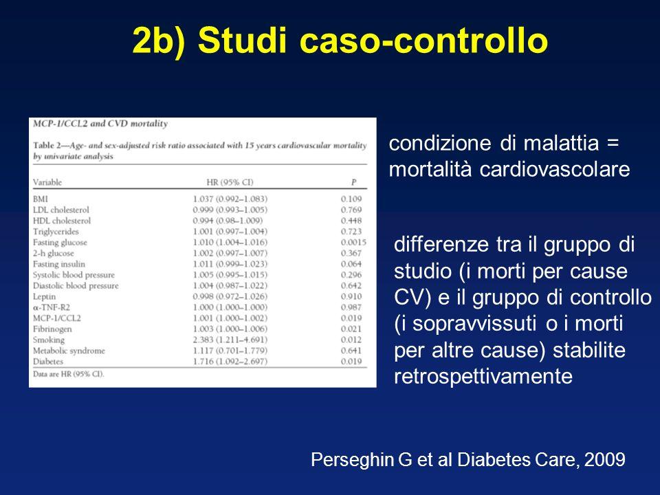 Perseghin G et al Diabetes Care, 2009 2b) Studi caso-controllo condizione di malattia = mortalità cardiovascolare differenze tra il gruppo di studio (i morti per cause CV) e il gruppo di controllo (i sopravvissuti o i morti per altre cause) stabilite retrospettivamente