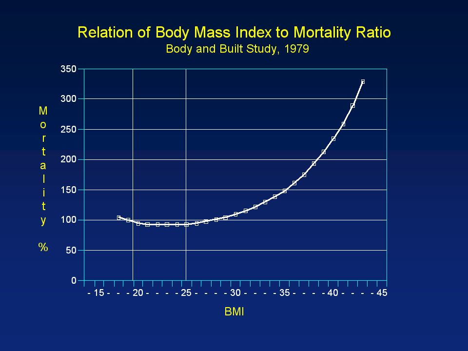 Obesità and T2DM