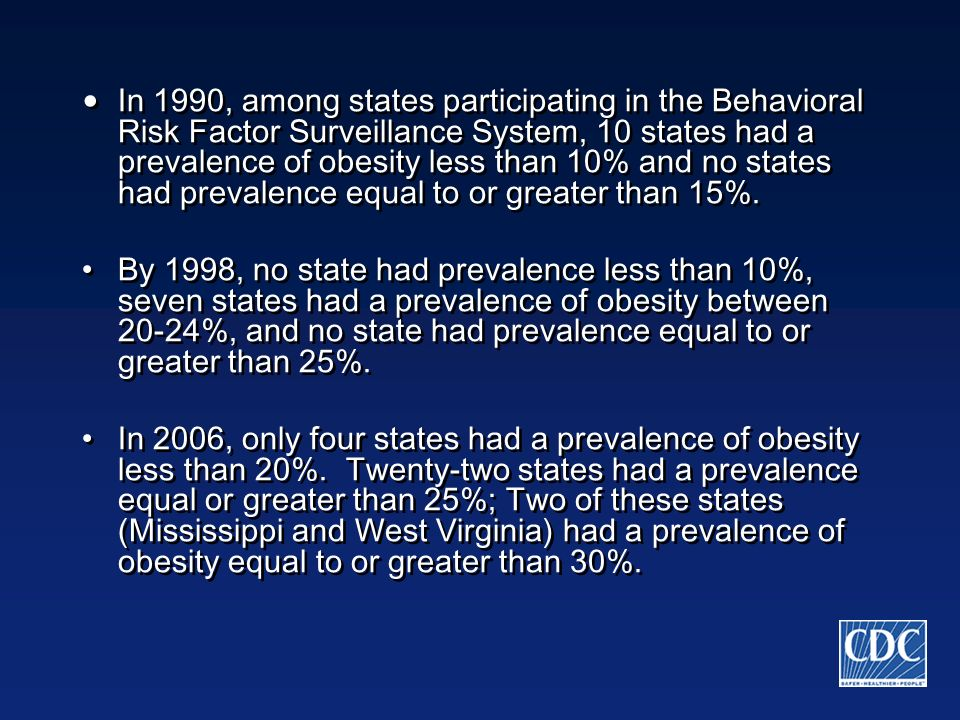 1998 Obesity Trends* Among U.S.Adults BRFSS, 1990, 1998, 2006 (*BMI 30, or about 30 lbs.